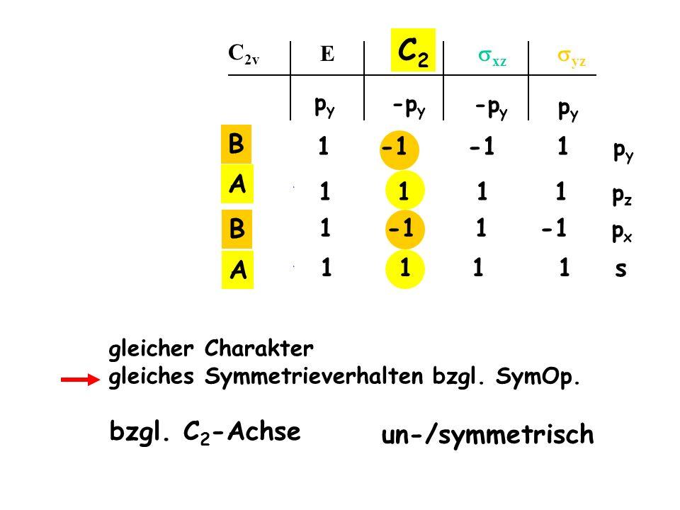 C2 B A bzgl. C2-Achse un-/symmetrisch 1·py -1 ·py -1 ·py 1 ·py