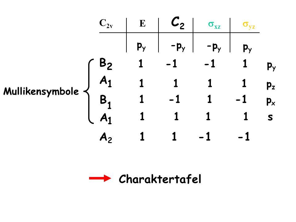 C2 B A A2 1 1 -1 -1 Charaktertafel 1·py -1 ·py -1 ·py 1 ·py 1 1 1 1 pz