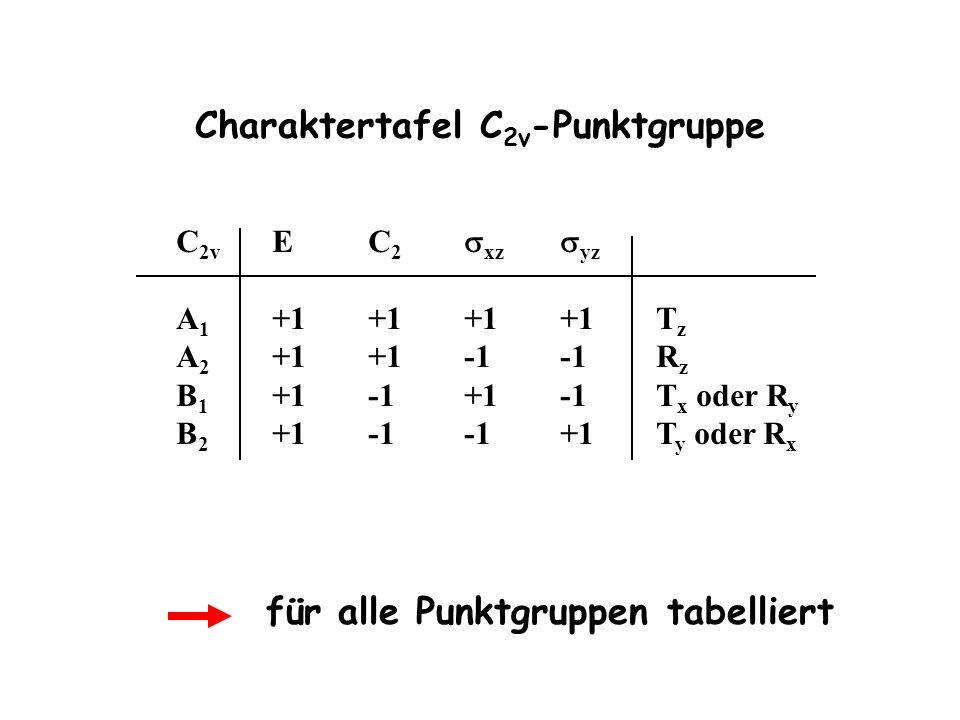 Charaktertafel C2v-Punktgruppe