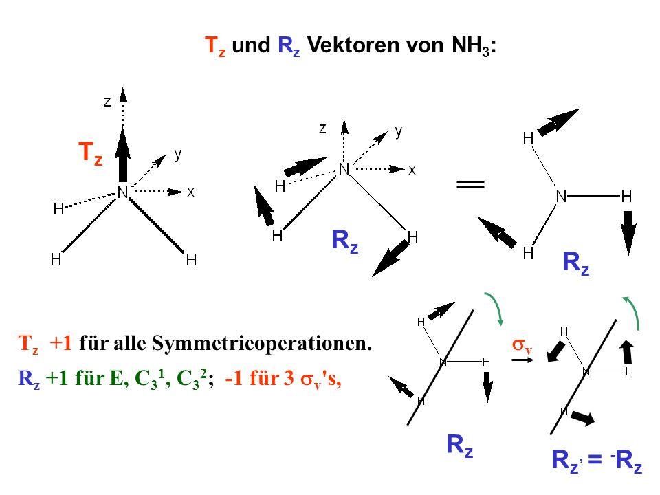Tz Rz Rz Rz Rz, = -Rz Tz und Rz Vektoren von NH3: