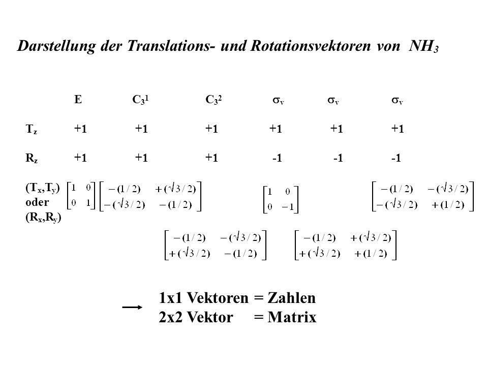 Darstellung der Translations- und Rotationsvektoren von NH3