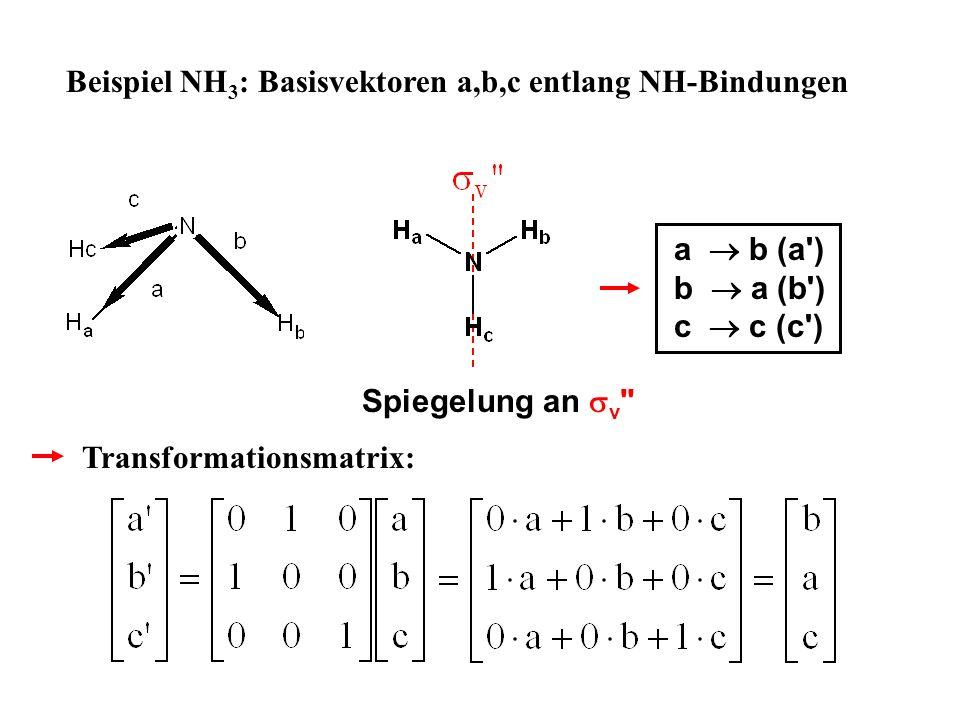 Beispiel NH3: Basisvektoren a,b,c entlang NH-Bindungen