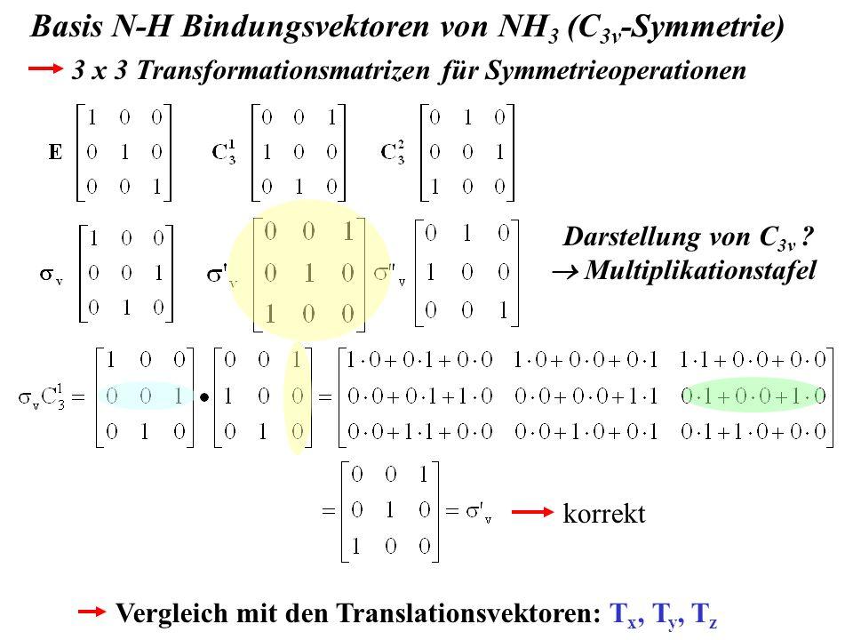 Basis N-H Bindungsvektoren von NH3 (C3v-Symmetrie)