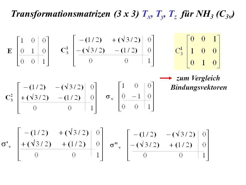 Transformationsmatrizen (3 x 3) Tx, Ty, Tz für NH3 (C3v)