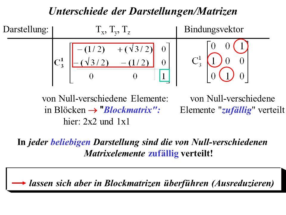 von Null-verschiedene Elemente zufällig verteilt