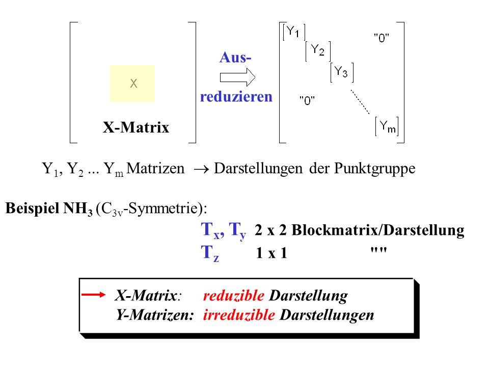 X-Matrix Aus- reduzieren. Y1, Y2 ... Ym Matrizen ® Darstellungen der Punktgruppe. Beispiel NH3 (C3v-Symmetrie):