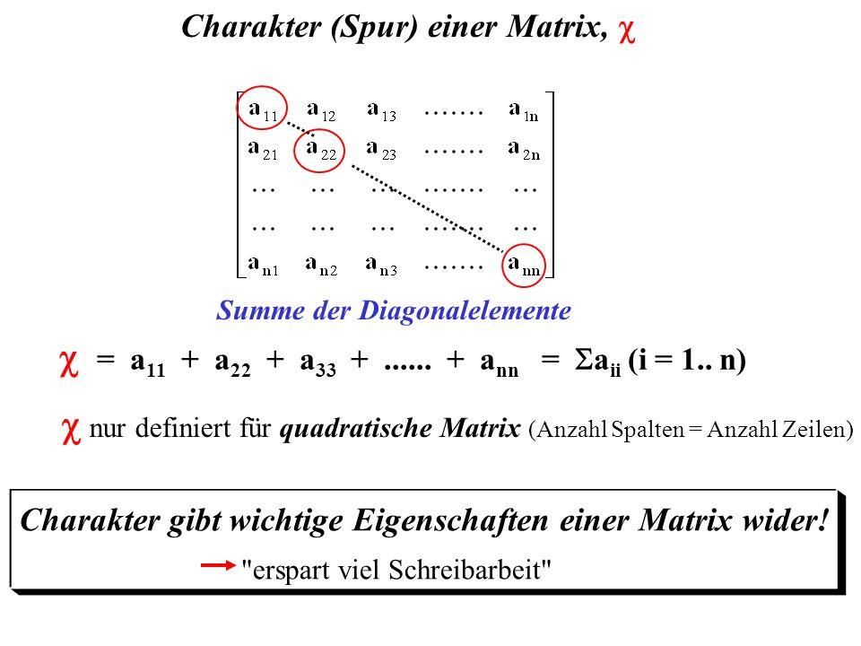 c = a11 + a22 + a33 + ...... + ann = Saii (i = 1.. n)