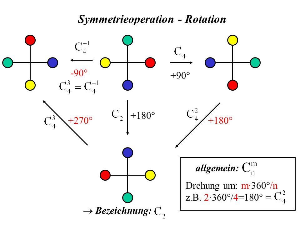 Symmetrieoperation - Rotation