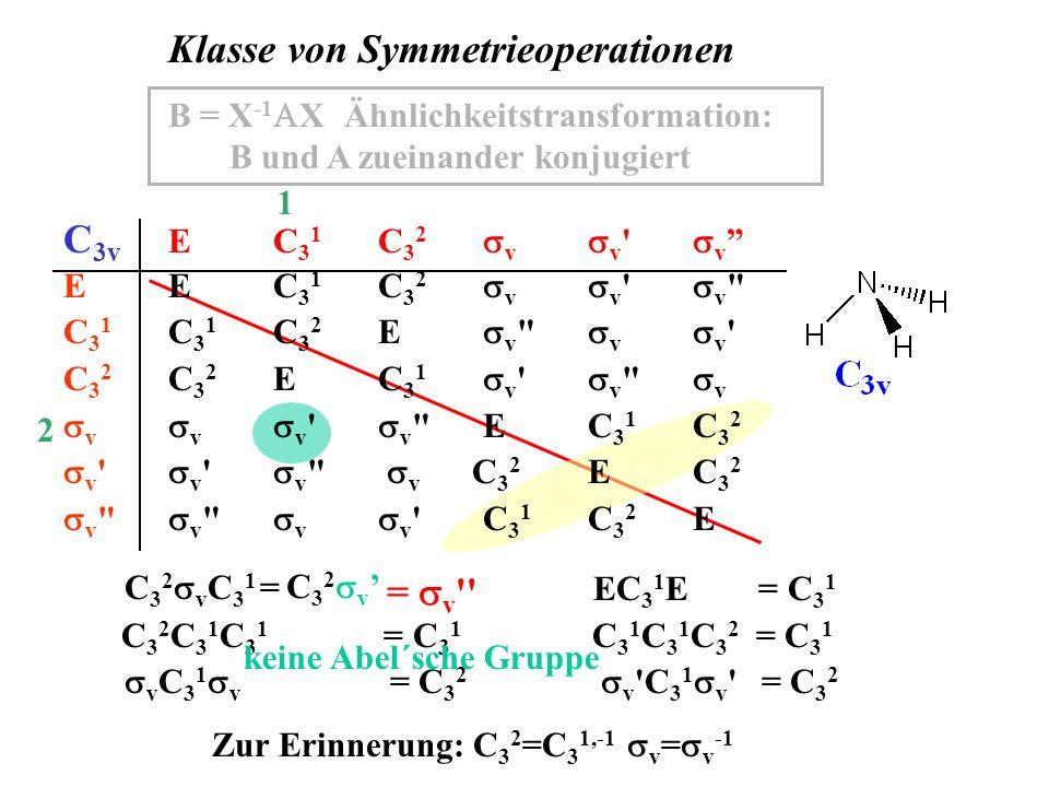 Klasse von Symmetrieoperationen