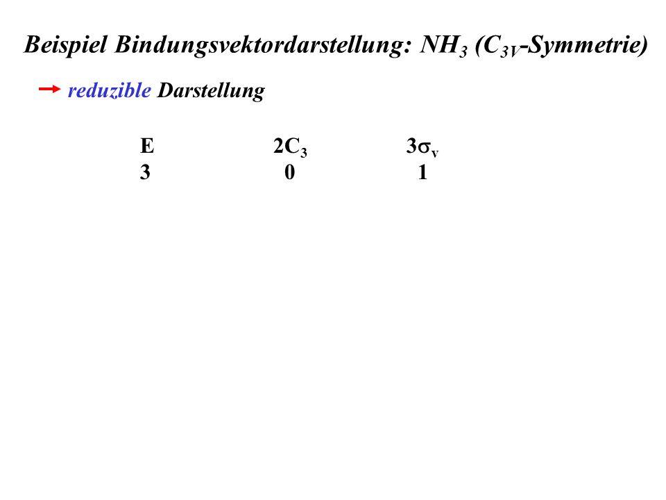 Beispiel Bindungsvektordarstellung: NH3 (C3V-Symmetrie)