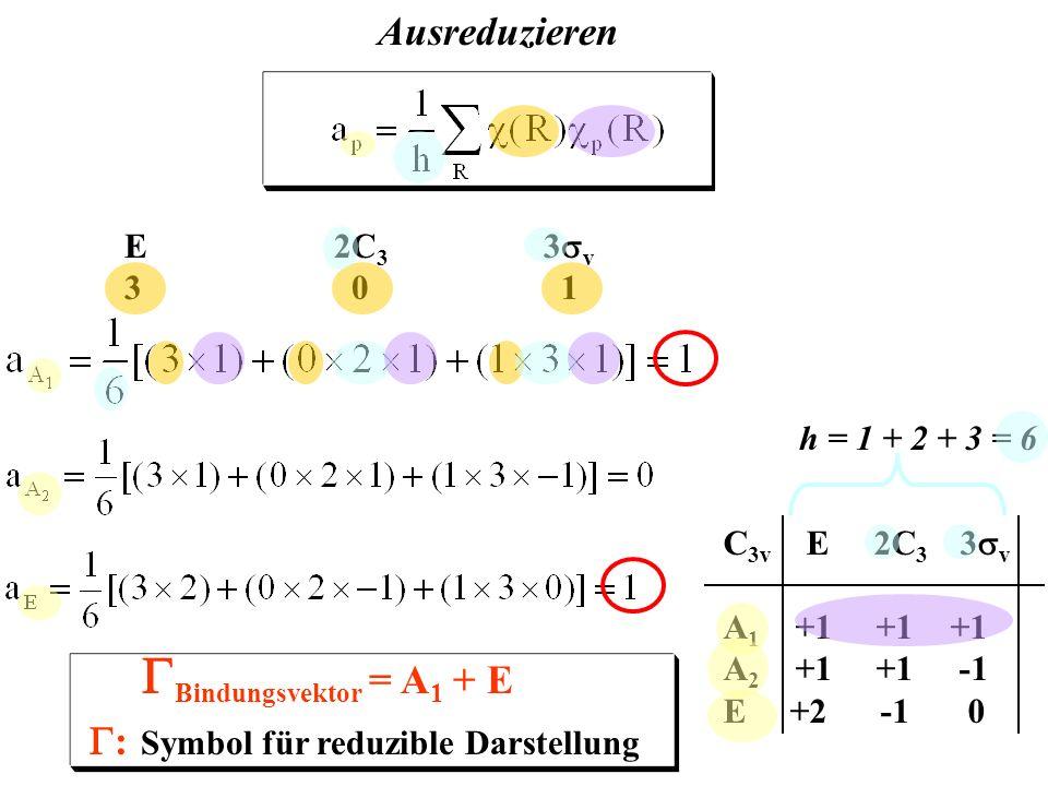 GBindungsvektor = A1 + E Ausreduzieren