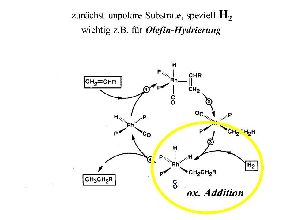 ox. Addition zunächst unpolare Substrate, speziell H2