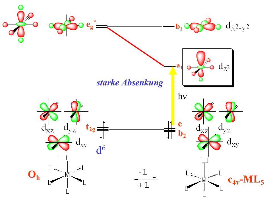 b1 eg* a1 starke Absenkung hn e b2 nicht-bindend t2g d6 c4v-ML5 Oh