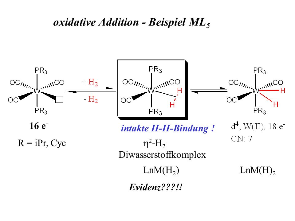oxidative Addition - Beispiel ML5