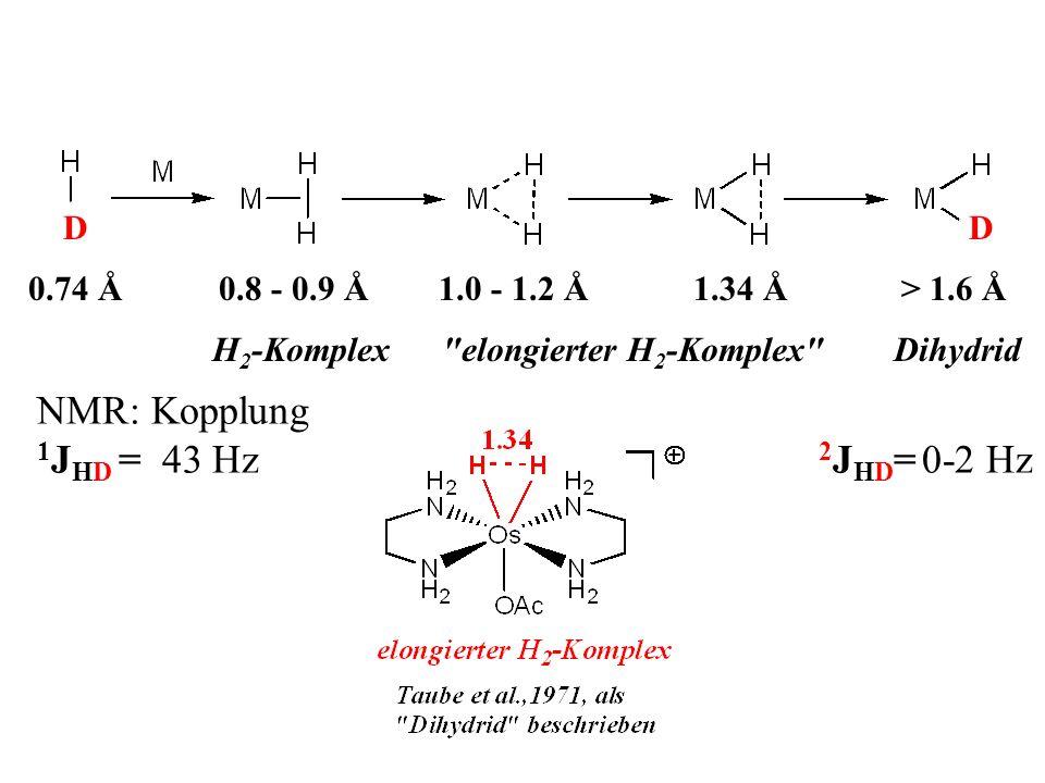 NMR: Kopplung 1JHD = 43 Hz 2JHD= 0-2 Hz D