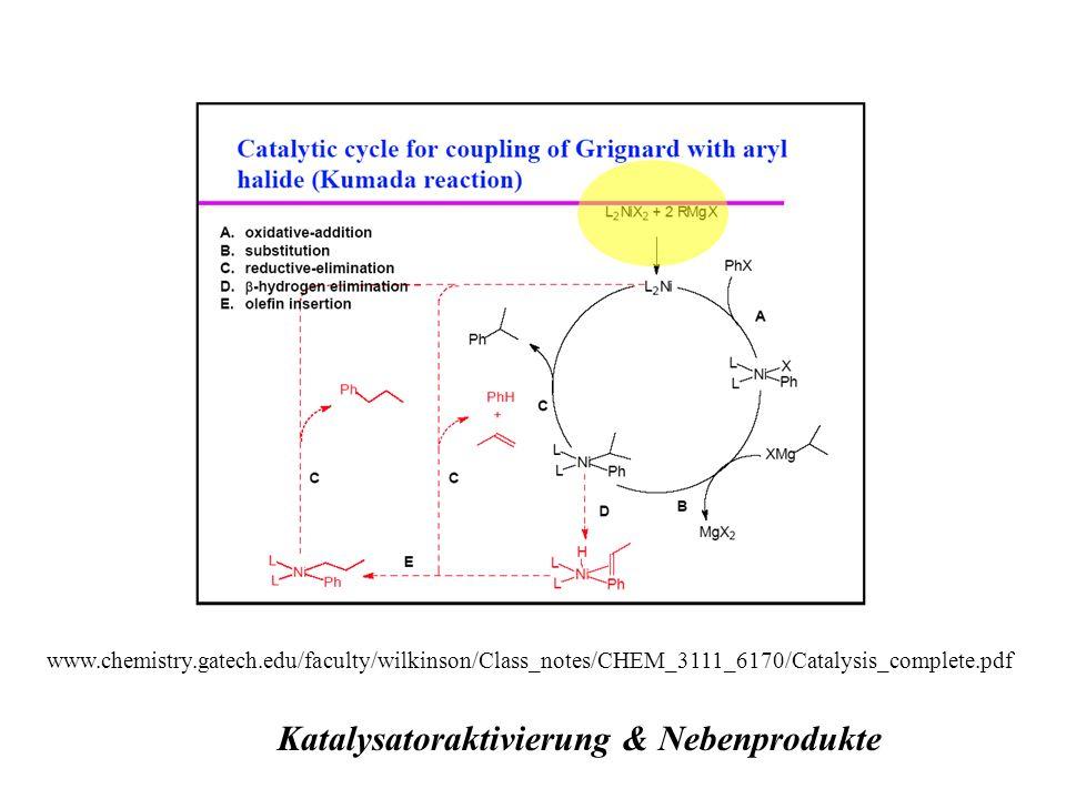 Katalysatoraktivierung & Nebenprodukte