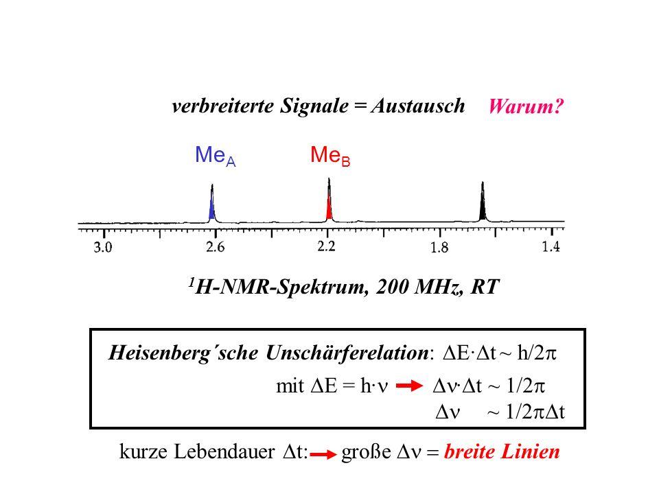 MeB MeA. 1H-NMR-Spektrum, 200 MHz, RT. verbreiterte Signale = Austausch. Warum Heisenberg´sche Unschärferelation: DE·Dt ~ h/2p.