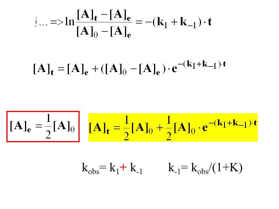 kobs= k1+ k-1 k-1= kobs/(1+K)