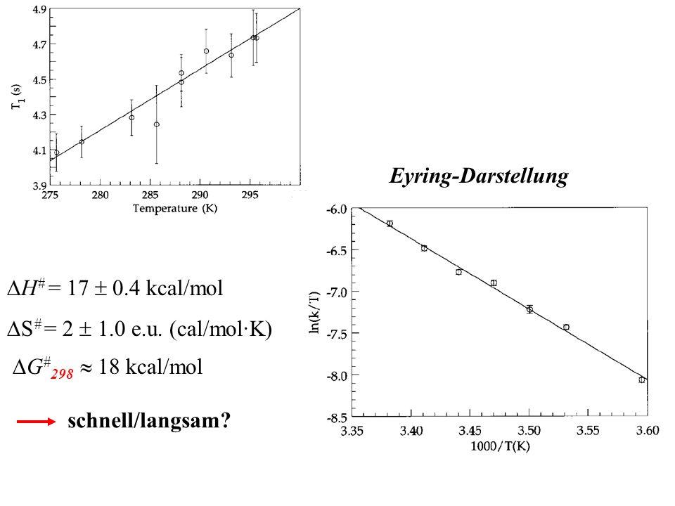 Eyring-Darstellung DH# = 17 ± 0.4 kcal/mol. DS# = 2 ± 1.0 e.u. (cal/mol·K) DG#298  18 kcal/mol.