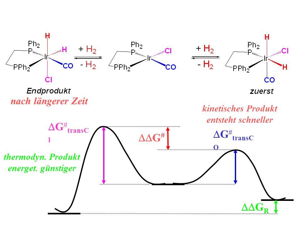 DG#transCl DG#transCO DDG# DDGR nach längerer Zeit kinetisches Produkt
