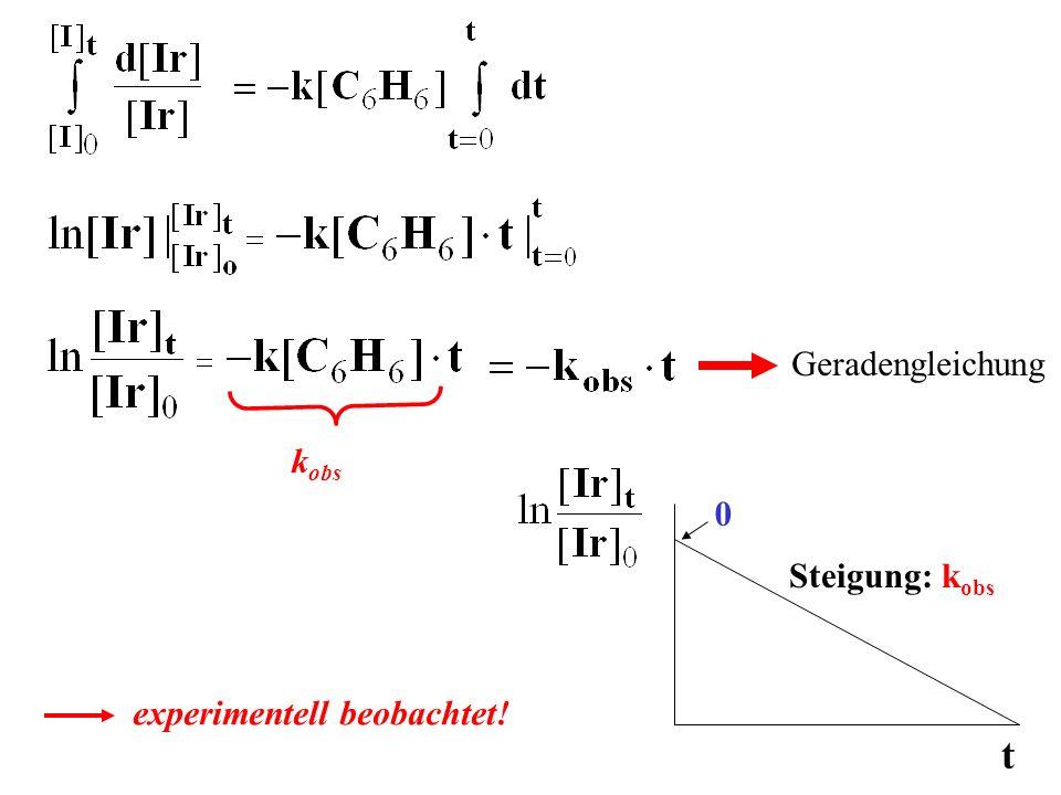 Geradengleichung kobs t Steigung: kobs experimentell beobachtet!