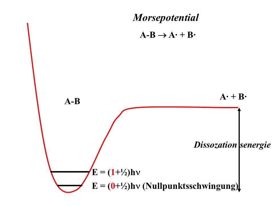 Morsepotential A-B  A· + B· A· + B· A-B Dissozation senergie