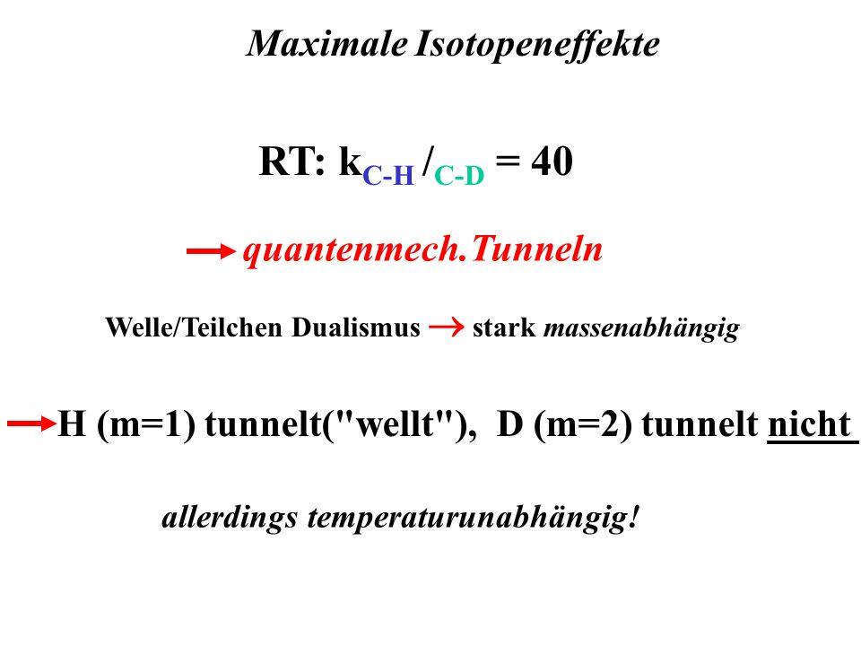RT: kC-H /C-D = 40 Maximale Isotopeneffekte quantenmech.Tunneln