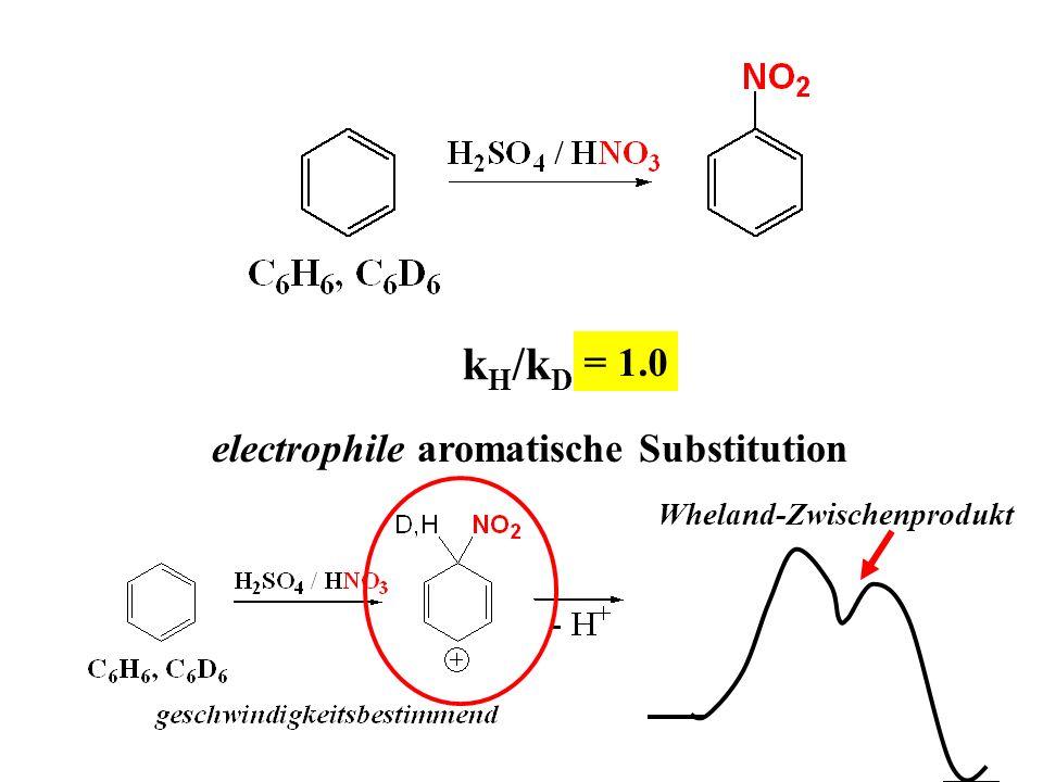 electrophile aromatische Substitution