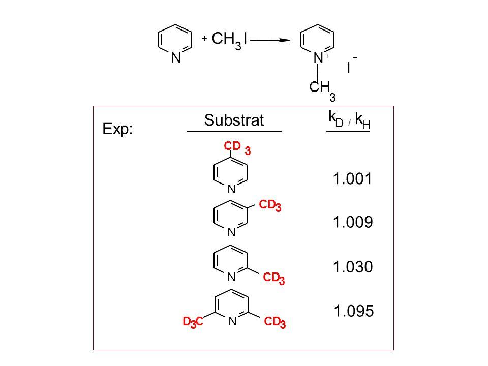 CH I - I k Substrat k Exp: 1.001 1.009 1.030 1.095 N N CH 3 3 D H CD 3