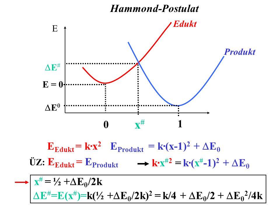 x# Hammond-Postulat 1 EEdukt = k·x2 EProdukt = k·(x-1)2 + DE0