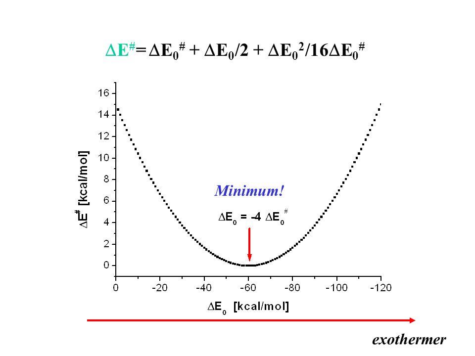DE#= DE0# + DE0/2 + DE02/16DE0# Minimum! exothermer