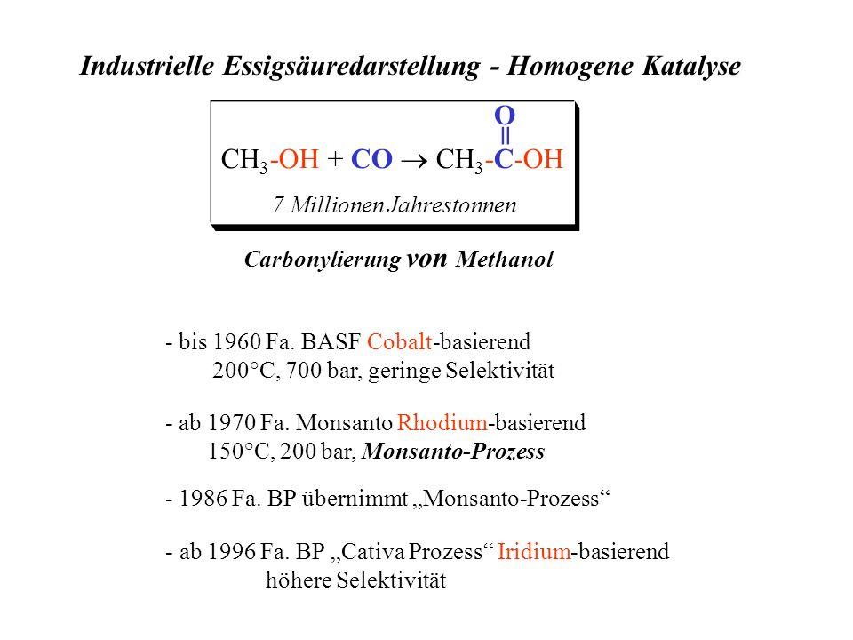 = Industrielle Essigsäuredarstellung - Homogene Katalyse O