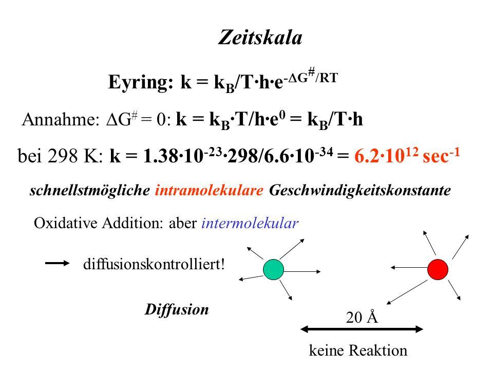 Zeitskala Eyring: k = kB/T·h·e-DG#/RT