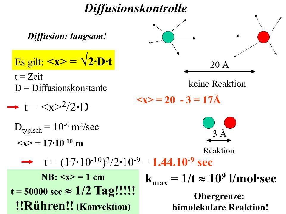 bimolekulare Reaktion!