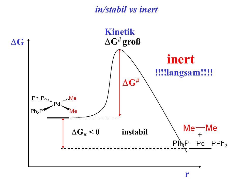 inert in/stabil vs inert Kinetik DG DG# groß !!!!langsam!!!! DG# r