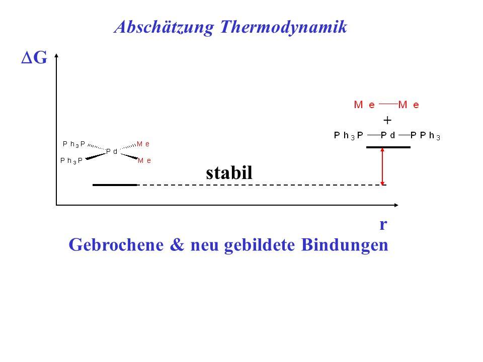 stabil Abschätzung Thermodynamik DG r