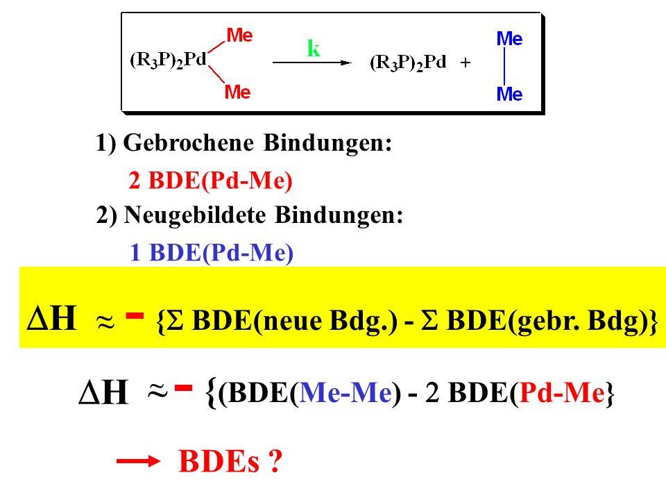 - {(BDE(Me-Me) - 2 BDE(Pd-Me}