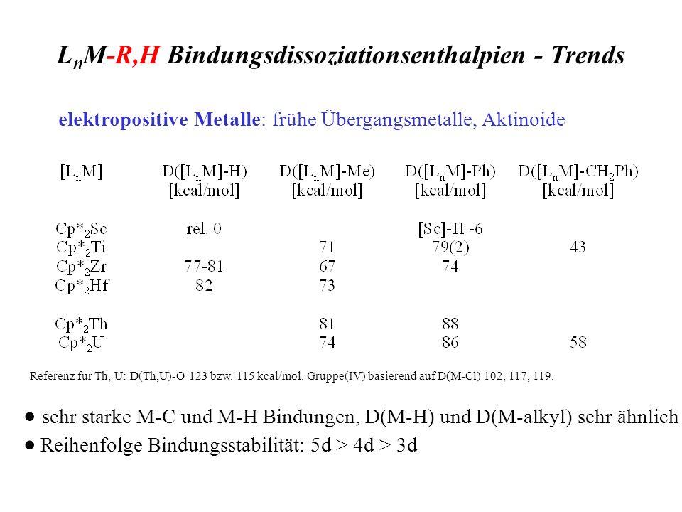 LnM-R,H Bindungsdissoziationsenthalpien - Trends