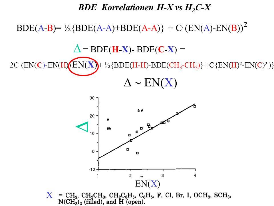 D = BDE(H-X)- BDE(C-X) =