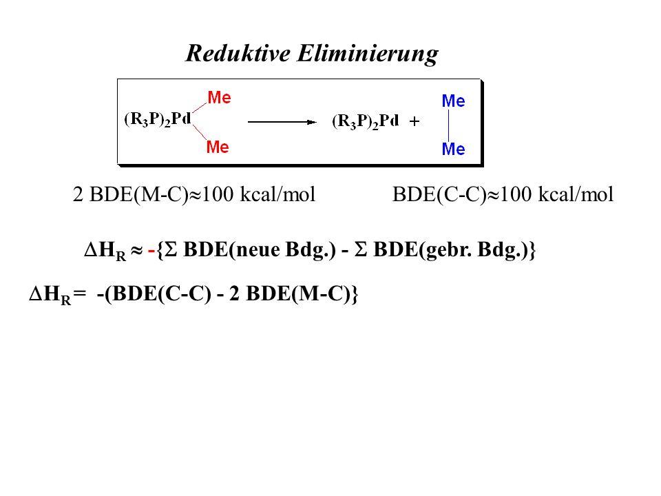 Reduktive Eliminierung