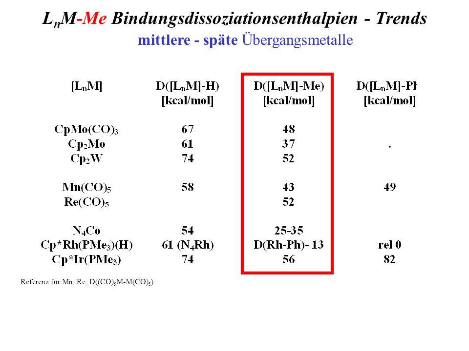 LnM-Me Bindungsdissoziationsenthalpien - Trends