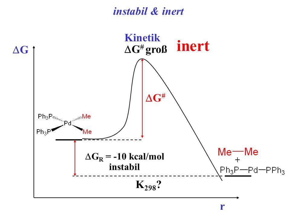 inert instabil & inert Kinetik DG DG# groß DG# K298 r