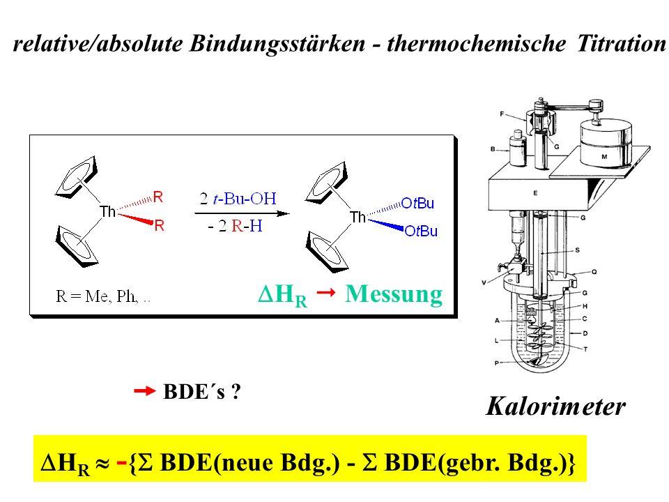 Kalorimeter DHR  Messung