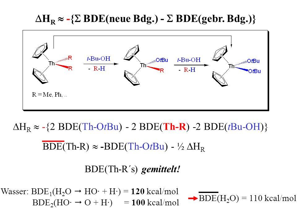 DHR  -{S BDE(neue Bdg.) - S BDE(gebr. Bdg.)}