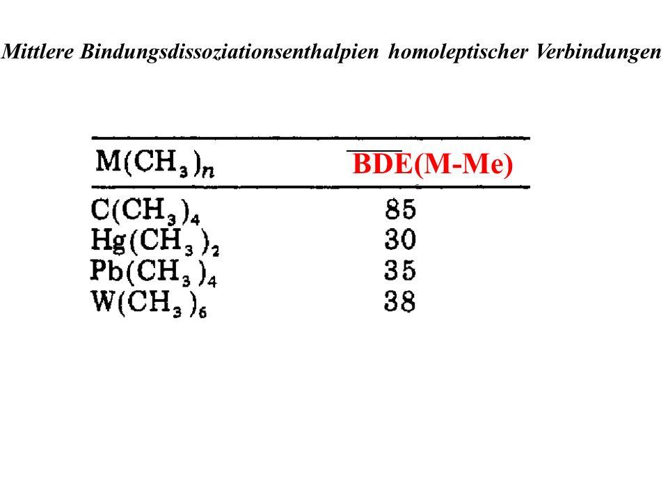 Mittlere Bindungsdissoziationsenthalpien homoleptischer Verbindungen