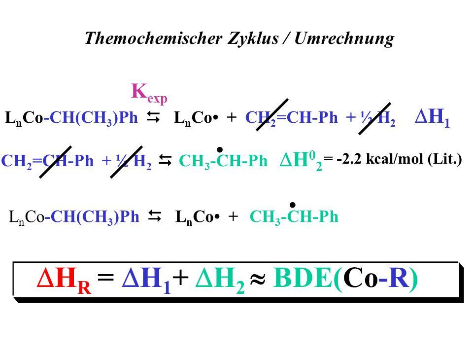 DHR = DH1+ DH2  BDE(Co-R) • • Kexp