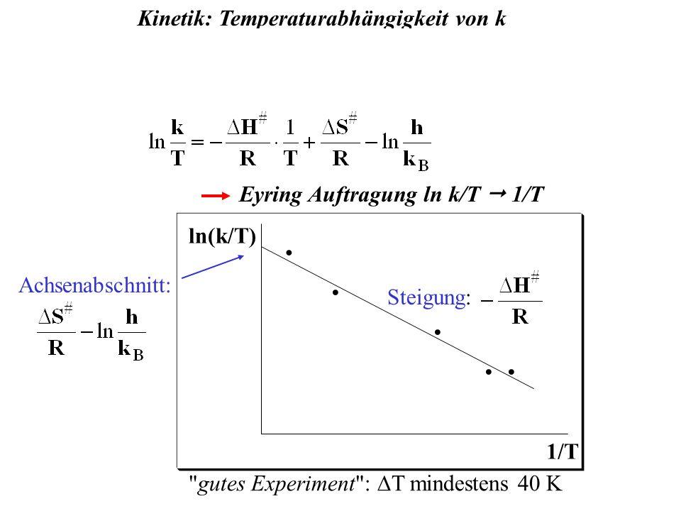 Kinetik: Temperaturabhängigkeit von k
