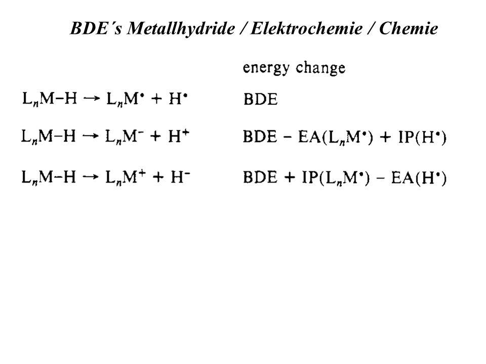 BDE´s Metallhydride / Elektrochemie / Chemie