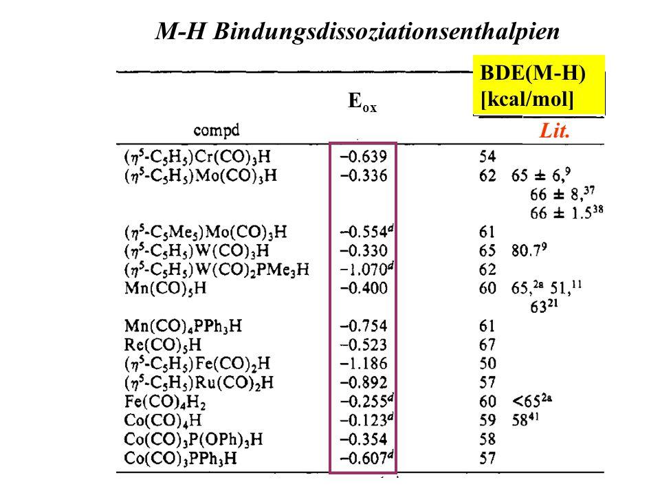 M-H Bindungsdissoziationsenthalpien