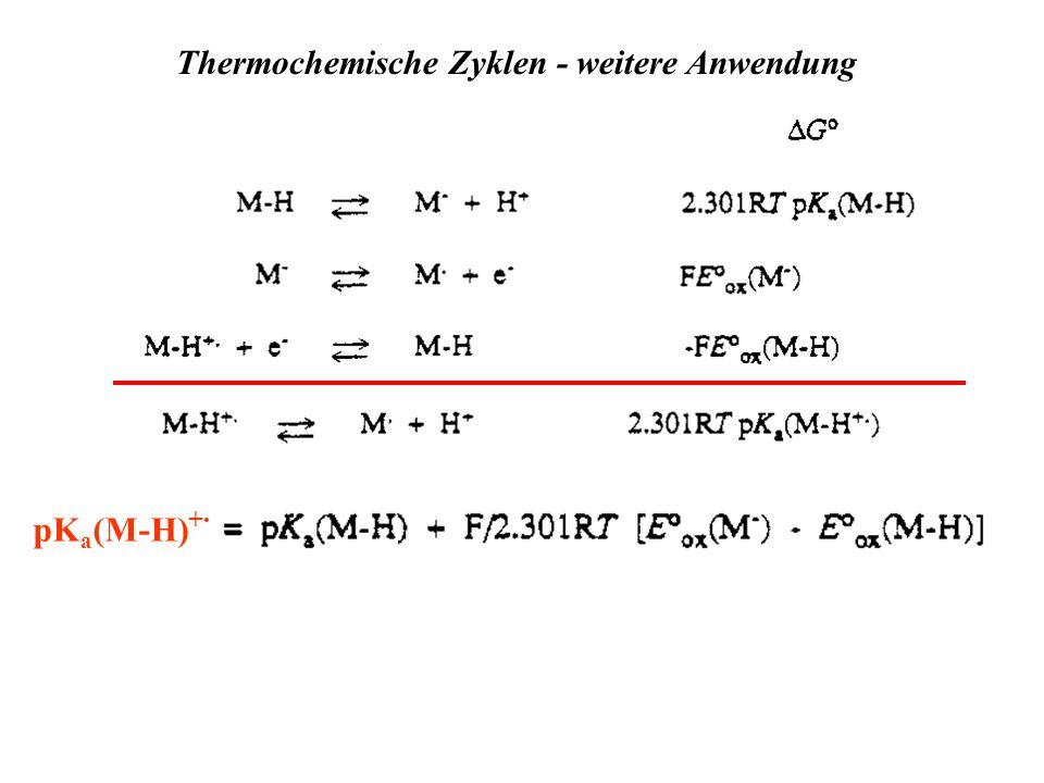 Thermochemische Zyklen - weitere Anwendung